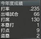 俊介 プロスピ2015