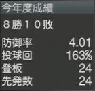 藤浪晋太郎 プロスピ2015