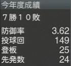 能見篤史 プロスピ2015