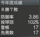 岩崎優 プロスピ2015