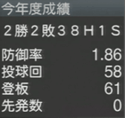 福原忍 プロスピ2015