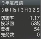 呉昇桓 プロスピ2015
