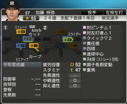 加藤将弥 プロスピ2015