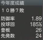 藤浪晋太郎2016年 プロスピ2015