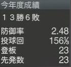 岩田稔2016年 プロスピ2015