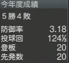 岩崎優2016年 プロスピ2015