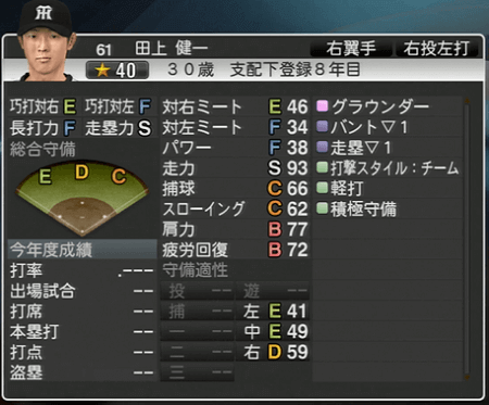 田上健一 プロスピ2015