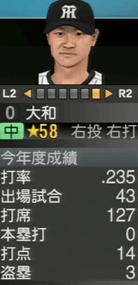 福留孝介を七番に下げ プロスピ2015