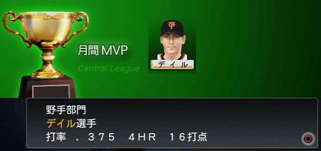 デイルが2ヶ月連続で月間MVP プロスピ2015