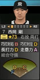 西岡剛 プロスピ2015