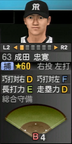 成田忠寛 プロスピ2015