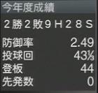 呉昇桓2017年プロスピ2015