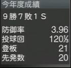 岩崎優2019年プロスピ2015