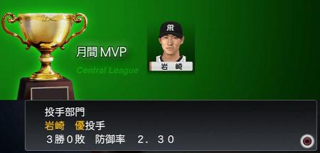 岩崎優が月間MVPを獲得。 2020年プロスピ2015