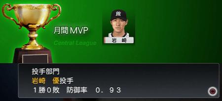 岩崎優が月間MVP2020年プロスピ2015