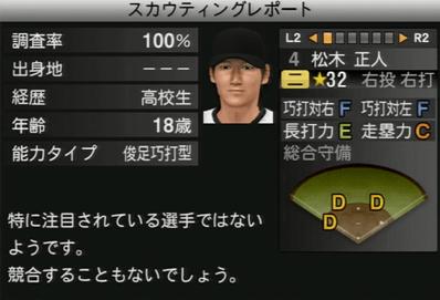 松木正人 プロ野球スピリッツ2015