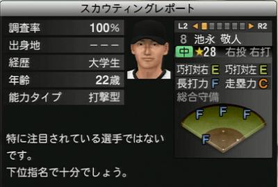 池永敬人 プロ野球スピリッツ2015