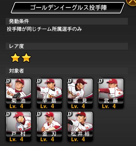 ○○投手陣 プロスピA・コンボ一覧