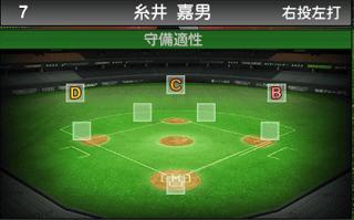 糸井嘉男Sランク1月6日追加選手 プロスピA
