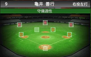 亀井善行Sランク1月6日追加右翼手プロスピA