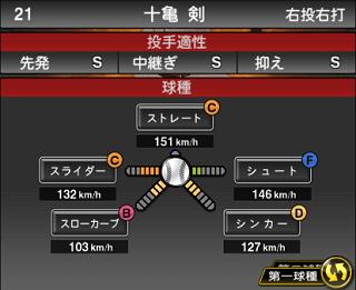 十亀 剣Aランク プロスピA