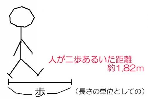尺貫法の歩