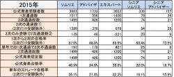 2015年度_合格率-1