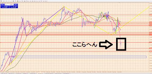 ドル円20160214-min