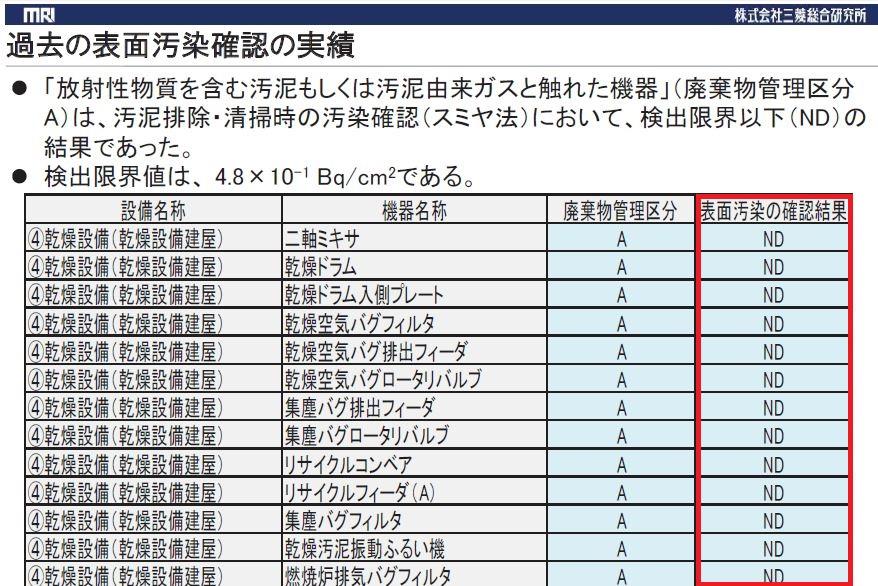 三菱総研3