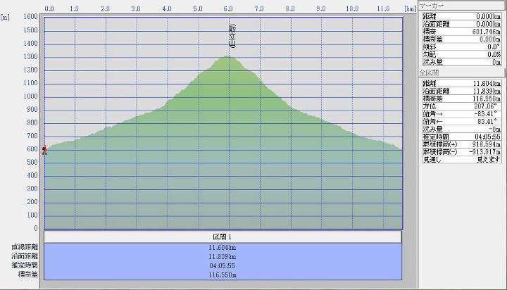 toritate (720x412)