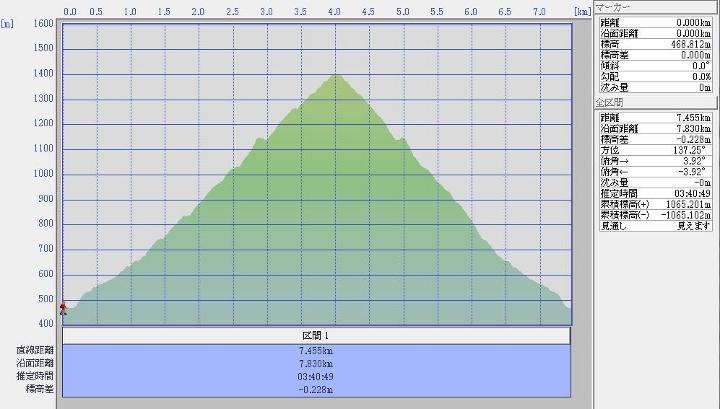 gigigi (720x409)