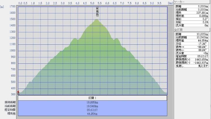 arara (720x407)