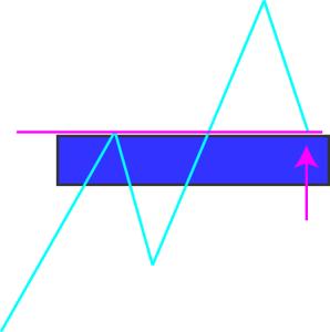 20160130-短期水平線