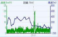 二ノ瀬~嵐山2
