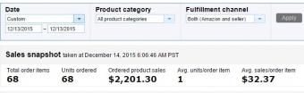 20151213_米Amazon売上