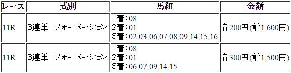 2_20151101135004faf.png