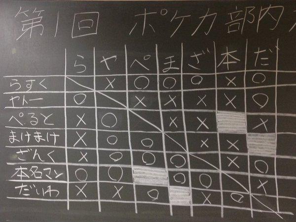 部内ポケカ対戦会トーナメント表