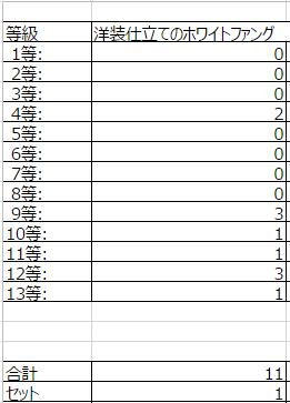 11_ホワイトファングクジ分布