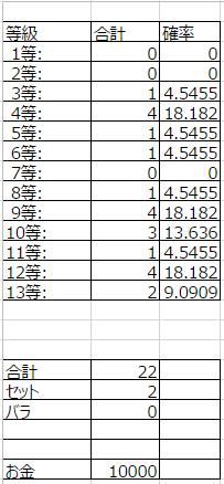 12_統計