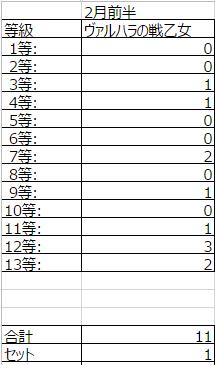 21_くじ分布