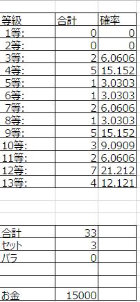 22_くじ統計