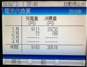 2016年1月売電価格