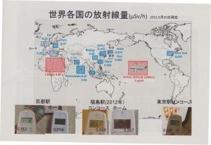 世界各国の放射線量