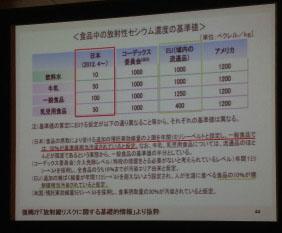 食品の放射性セシウム濃度の基準値