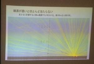 放射能による空間線量率の計算②