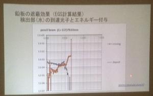 EGS計算結果①
