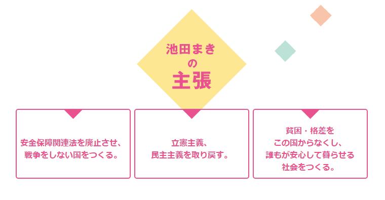 池田真紀さんの公約