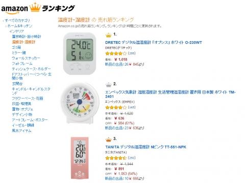 Amazonランキング 温度計