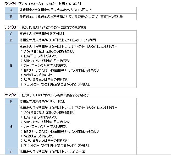 スマートプログラム3