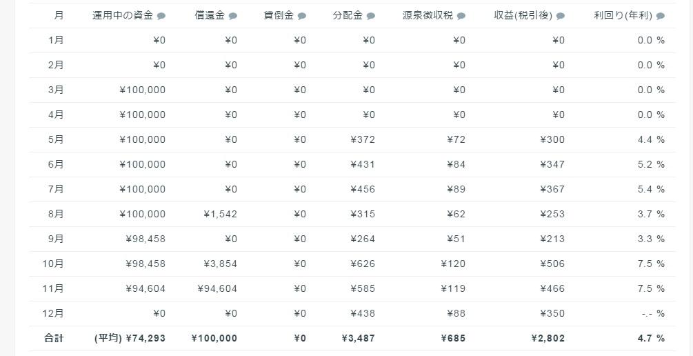 日本クラウド証券